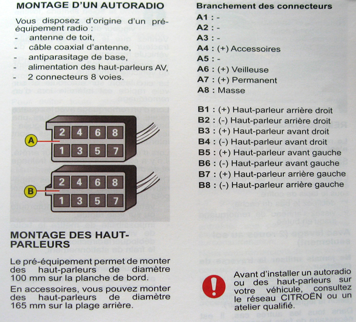 Notice de montage autoradio Citroen