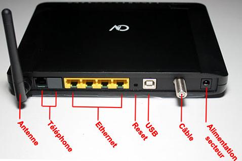 Arrière du modem-routeur fibre Castlenet CBV734EW (source : site assistance Numéricable)