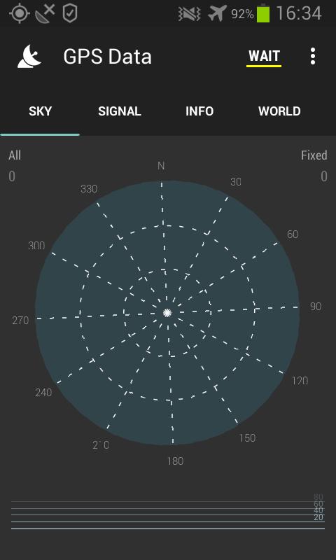 GPS Data Android écran d'accueil