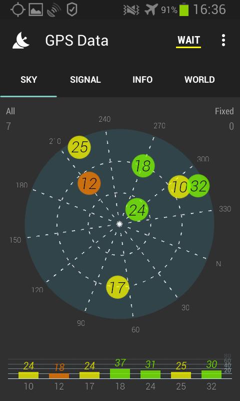 GPS Data Android quelques satellites trouves