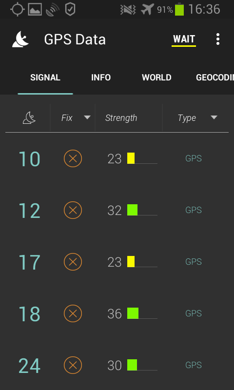 GPS Data Android vue alternative