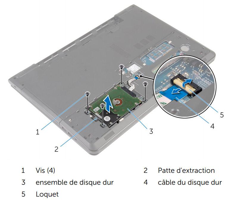 Schéma de retrait du disque dur